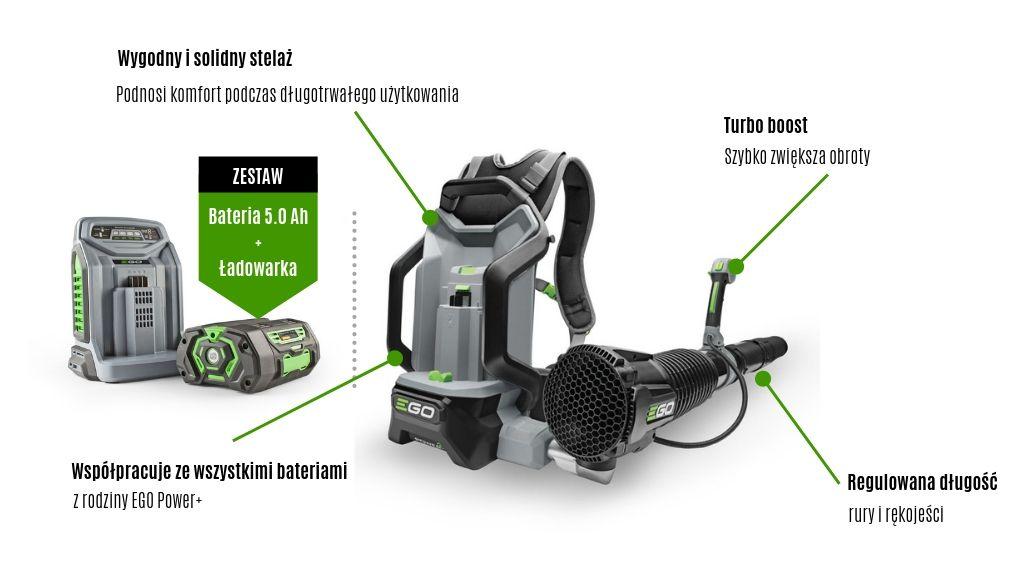 Zawartość zestawu dmuchawy akumulatorowej EGO Power+ Bateria 5.0 Ah i szybka ładowarka Rapid Charger
